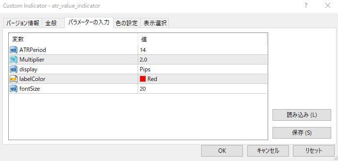 atr_value_indicatorパラメーター画像
