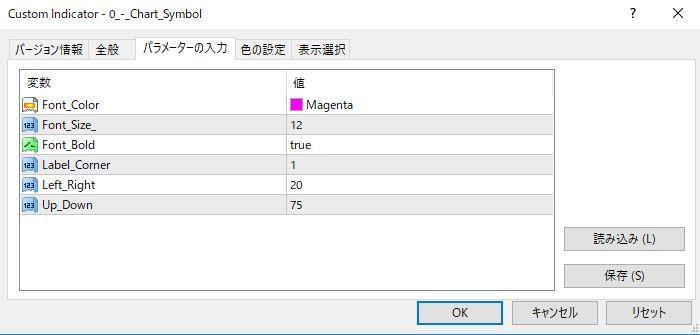 0_-_Chart_Symbol.mq4パラメーター画像