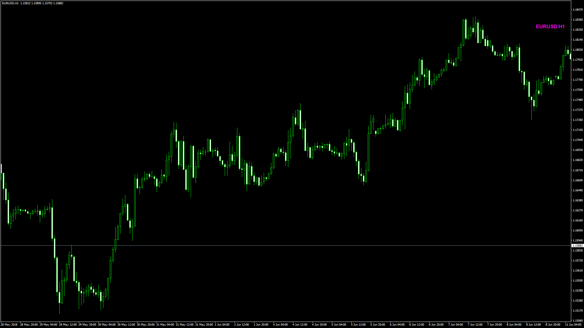 0_-_Chart_Symbol.mq4スクリーンショット