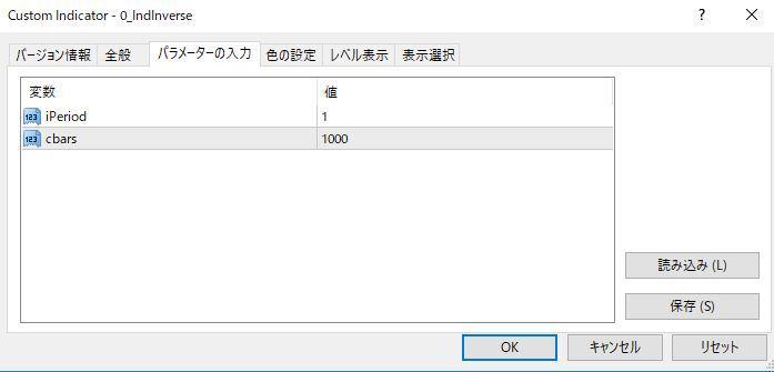0_IndInverseパラメーター画像