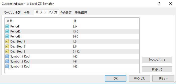 3_Level_ZZ_Semaforパラメーター画像