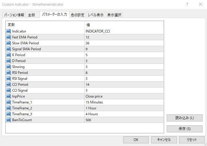 3timeframeindicatorパラメーター画像