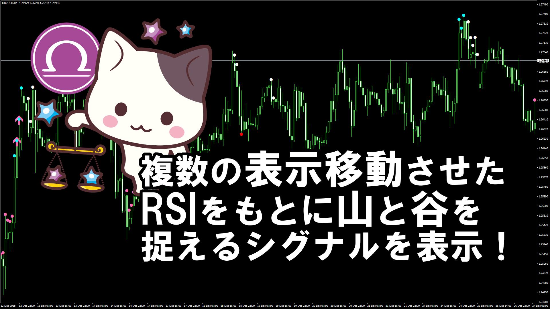 複数の表示移動させたRSIをもとに山と谷を捉えるシグナルを表示するMT4インジケーター『5Min_rsi_01a』