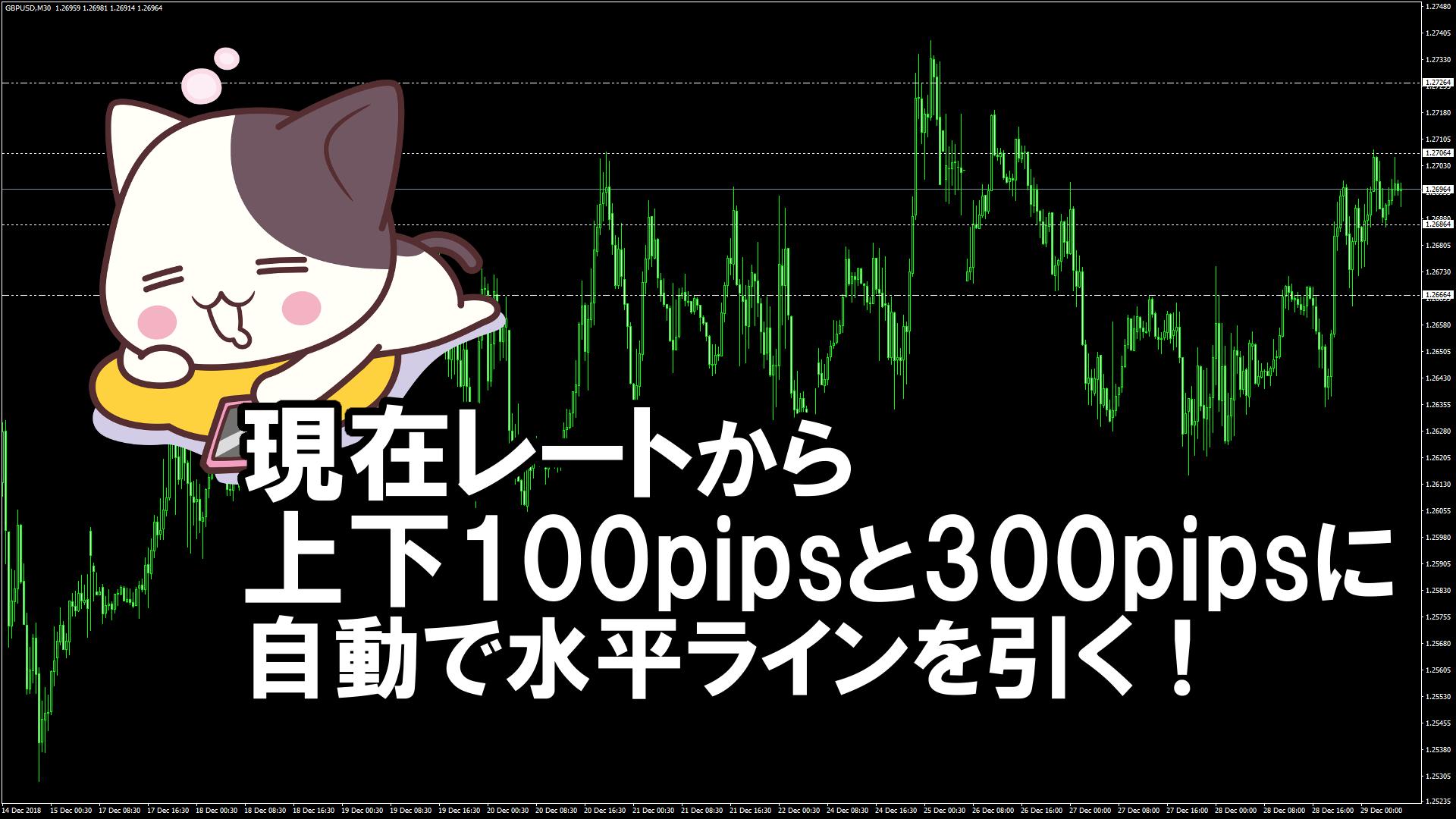 現在レートから上下100pipsと300pipsに自動で水平ラインを引くMT4インジケーター『A_Stops』