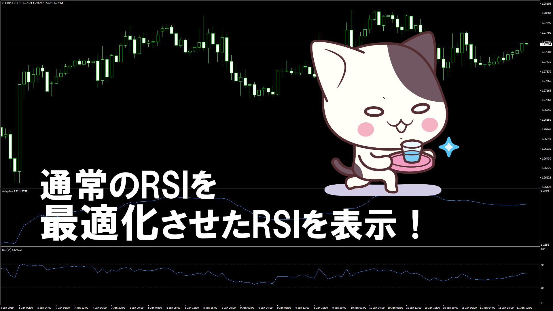 通常のRSIを最適化させたRSIを表示するMT4インジケーター『Adaptive RSI』