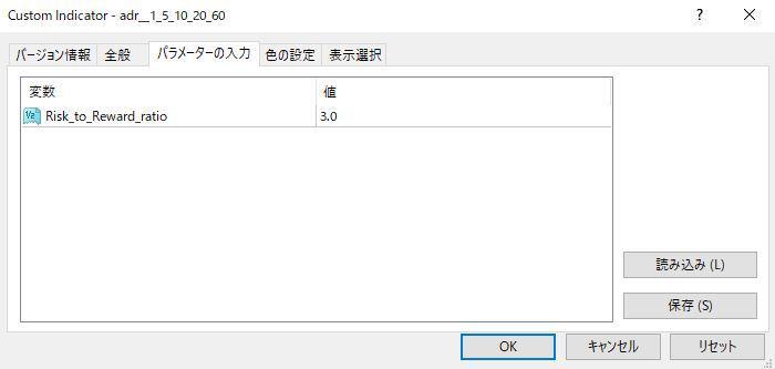adr__1_5_10_20_60パラメーター画像