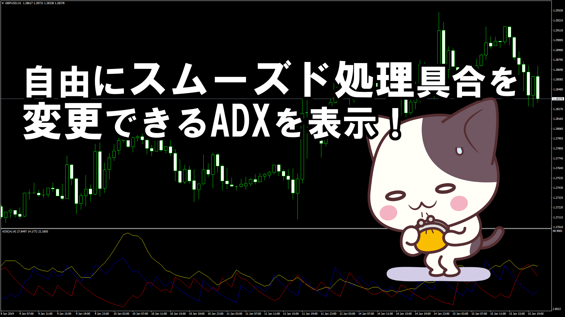自分でスムーズド処理具合を変更できるADXを表示するMT4インジケーター『ADXmod』