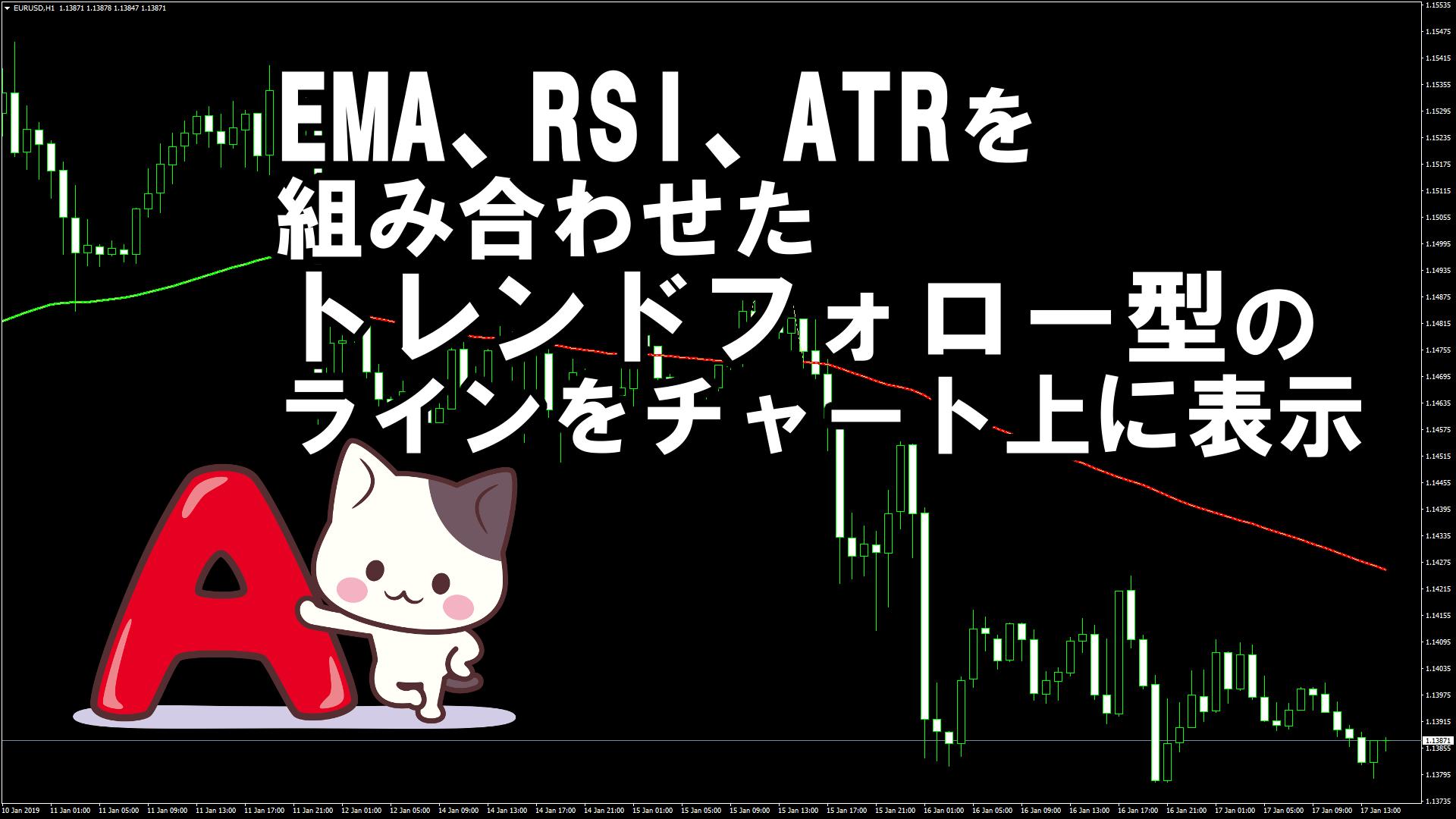 EMA、RSI、ATRを組み合わせたトレンドフォロー型のオシレーターをチャート上に表示するMT4インジケーター『Ahoora(chart)』