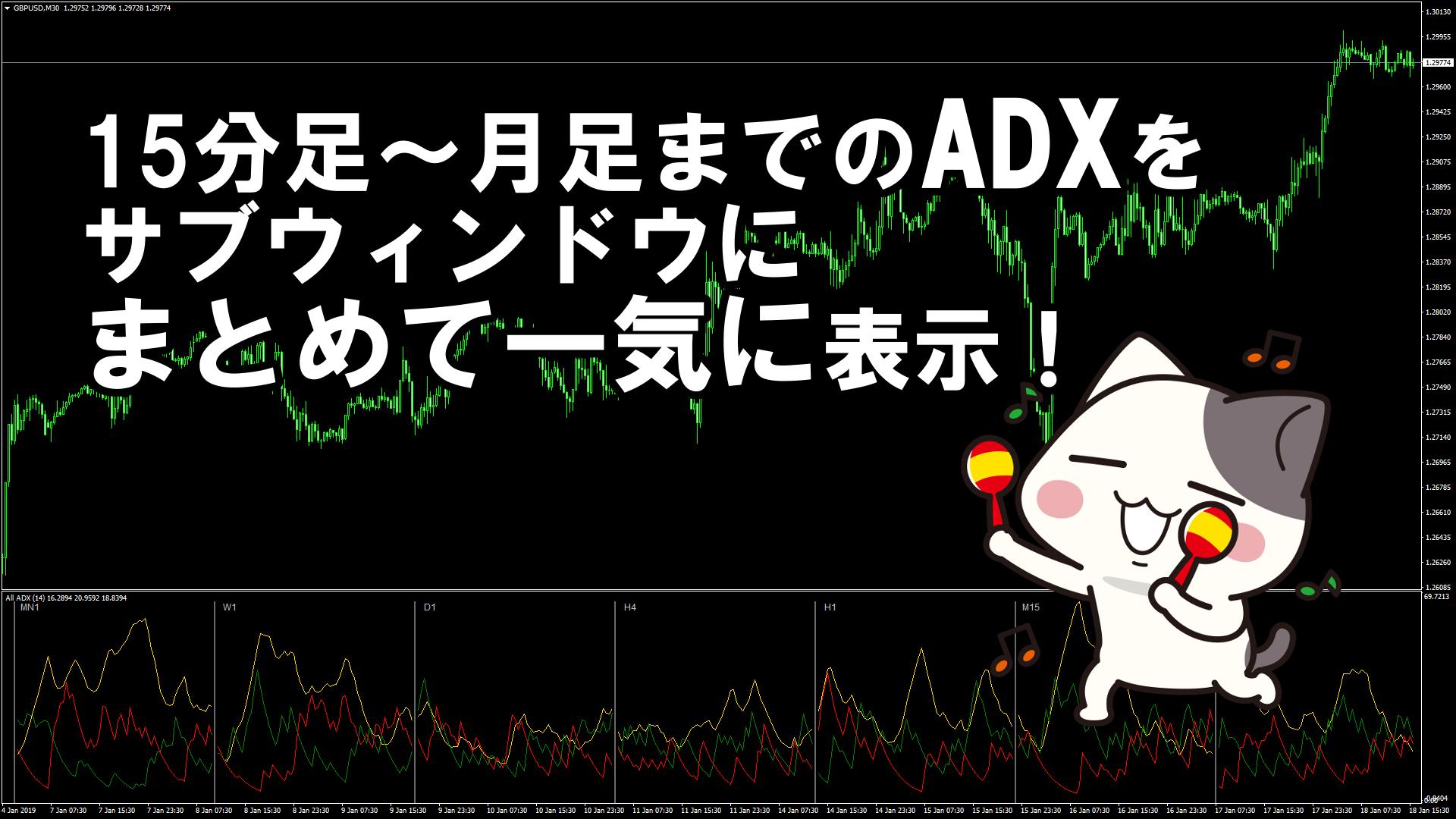 15分足~月足までのADXをサブウィンドウにまとめて一気に表示するMT4インジケーター『All_ADX』