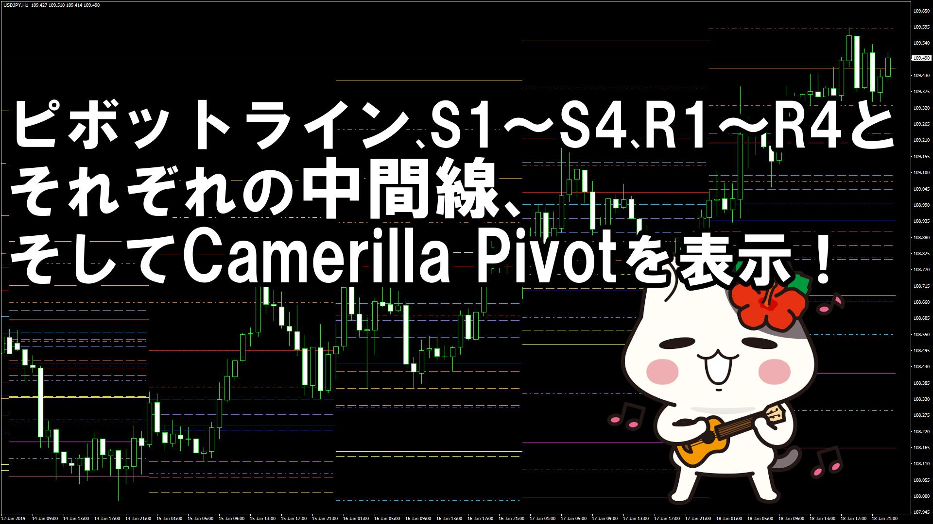 ピボットライン、S1~S4、R1~R4とそれぞれの中間線、そしてCamerilla Pivotを表示するMT4インジケーター『AllPivots_v1』