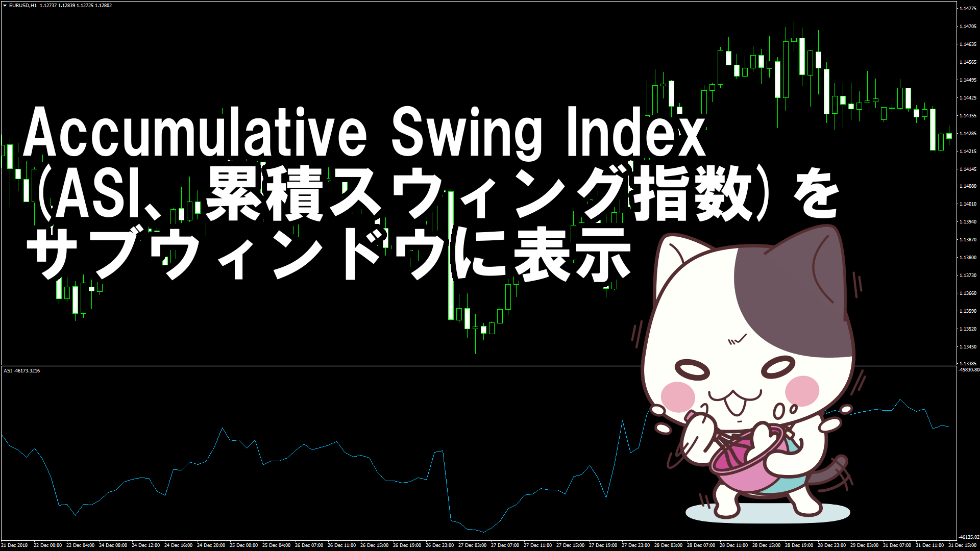 Accumulative Swing Index(ASI、累積スウィング指数)をサブウィンドウに表示するMT4インジケーター『ASI』