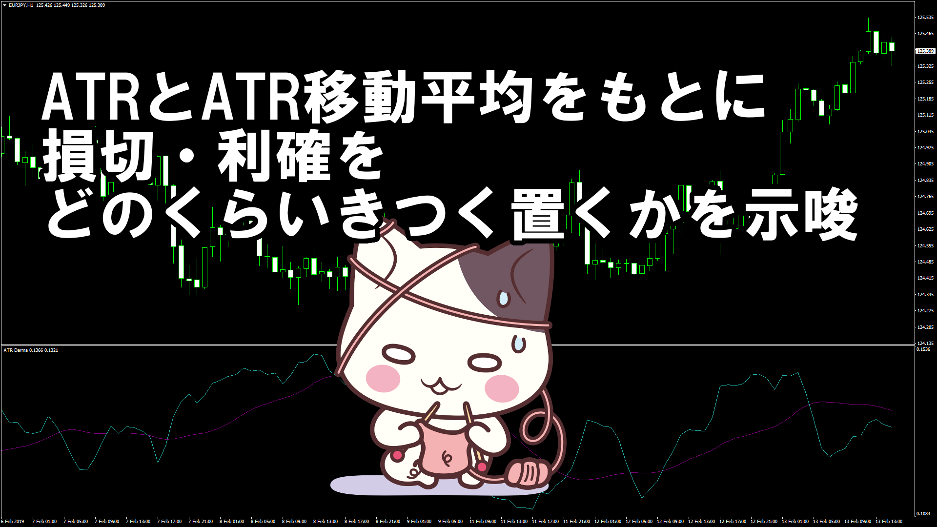 ATRとATR移動平均をもとに損切・利確をどのくらいきつく置くかを示唆するMT4インジケーター『ATR Darma』