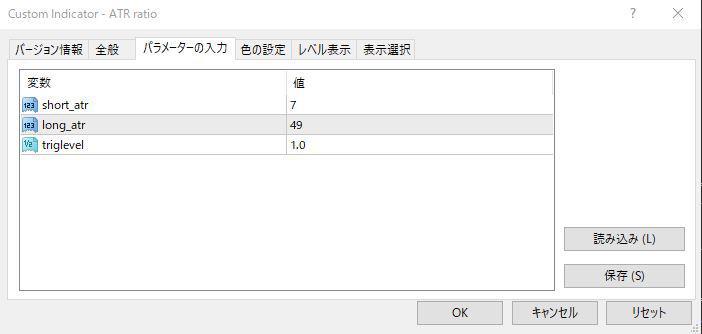 ATR_ratioパラメーター画像