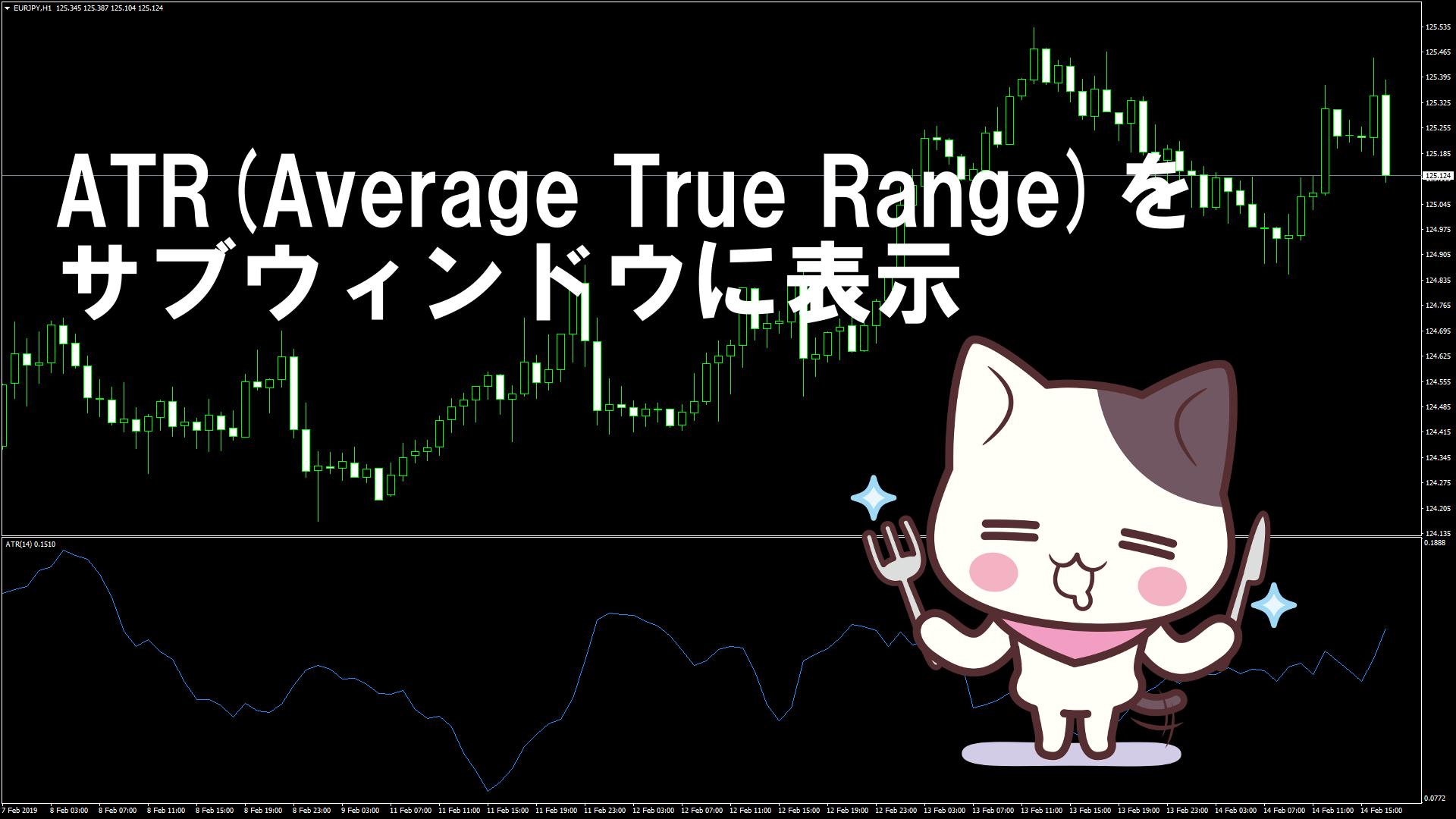ATR(Average True Range)をサブウィンドウに表示するMT4インジケーター『ATR』