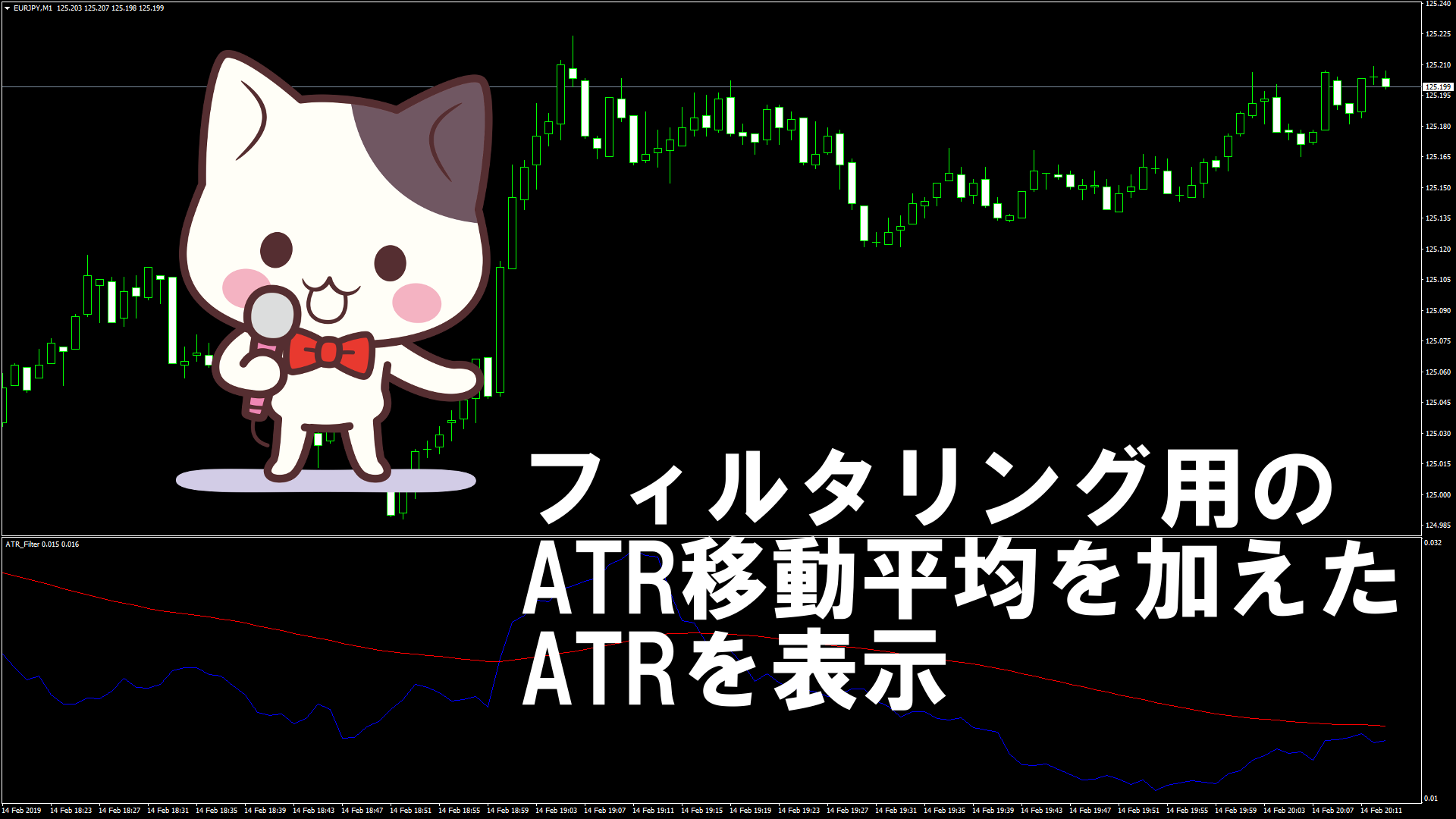 フィルタリング用のATR移動平均を加えたATRを表示するMT4インジケーター『atr_filter』