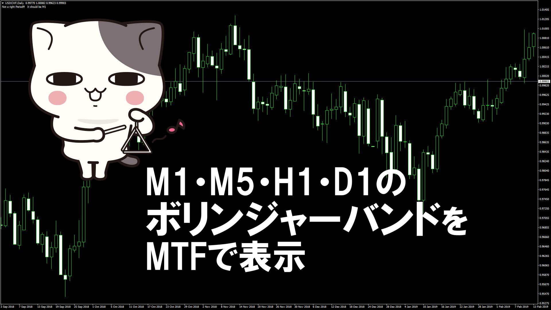 M1・M5・H1・D1のボリンジャーバンドをMTFで表示するMT4インジケーター『BB_Support』