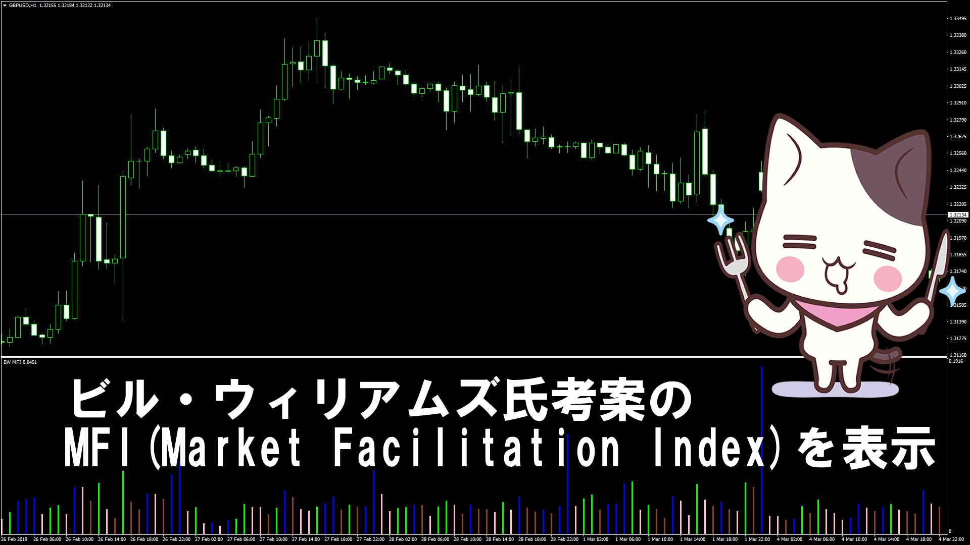 ビル・ウィリアムズ氏考案のMFI(Market Facilitation Index)を表示するMT4インジケーター『BW_MFI』