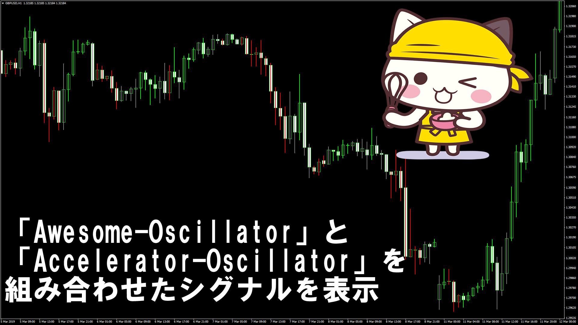「Awesome-Oscillator」と「Accelerator-Oscillator」を組み合わせたシグナルを表示するMT4インジケーター『BW-Zone』