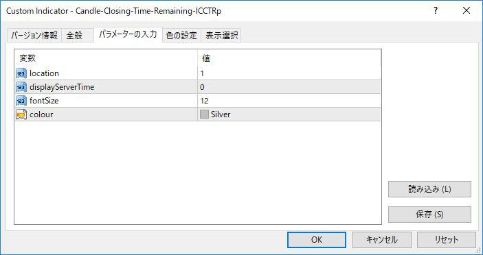 Candle-Closing-Time-Remaining-lCCTRpパラメーター画像