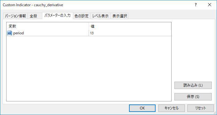cauchy_derivativeパラメーター画像