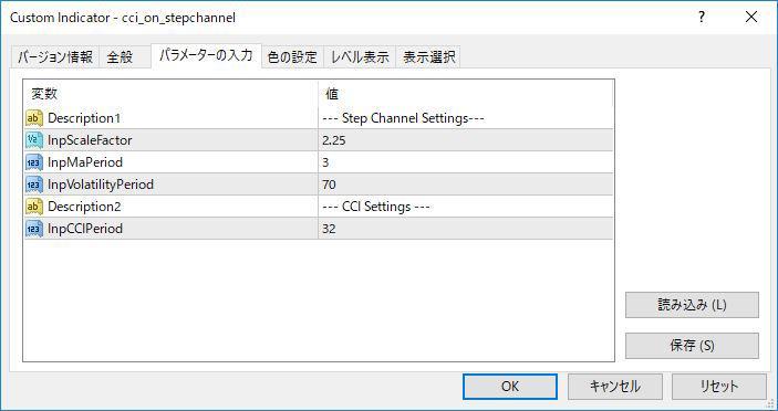cci_on_stepchannelパラメーター画像