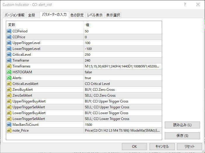 CCI-alert_mtfパラメーター画像