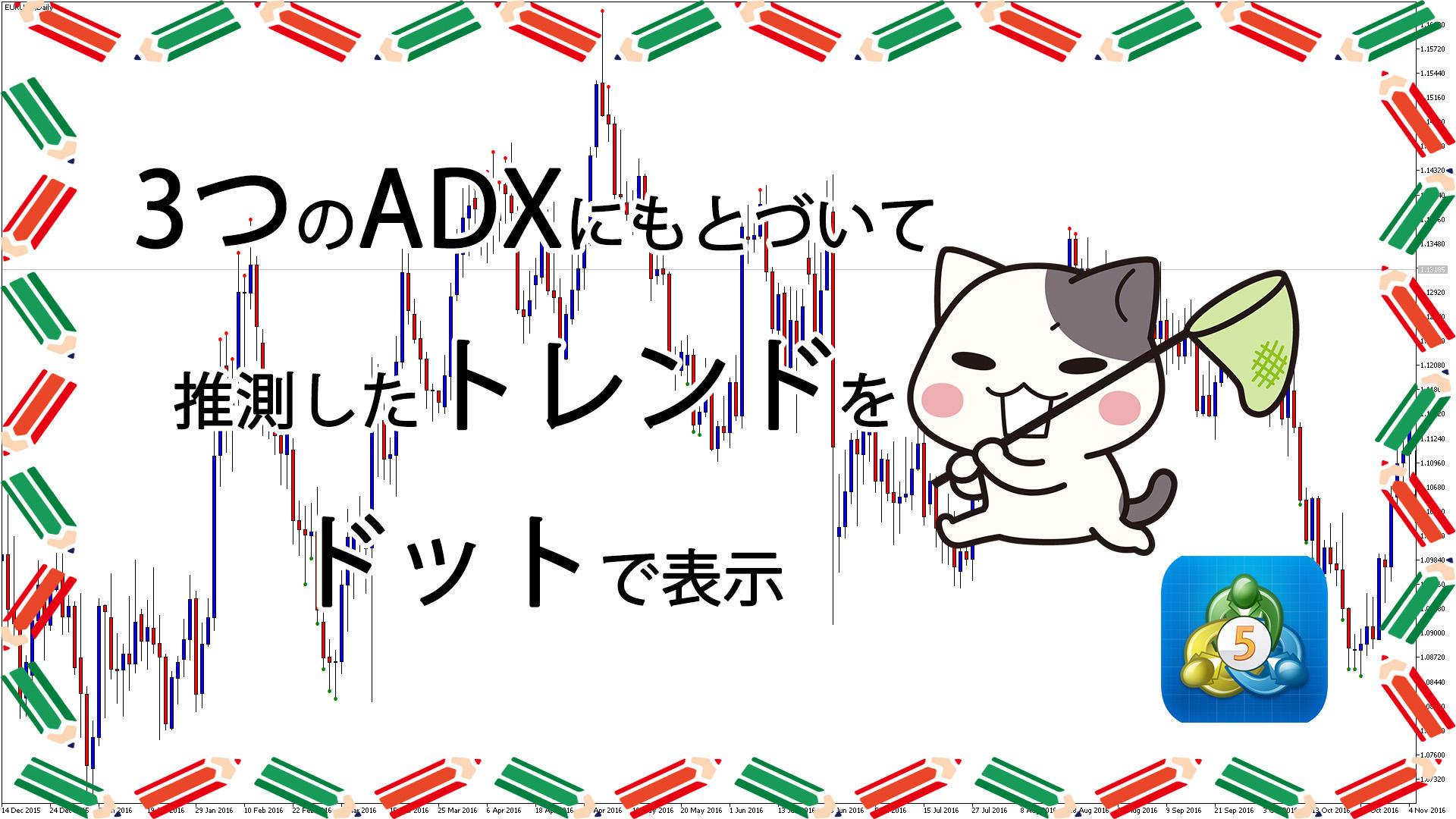 3つのADXにもとづいて強気/弱気を推測し、ドットで表示するMT5インジケータ-「ADX_Trend」