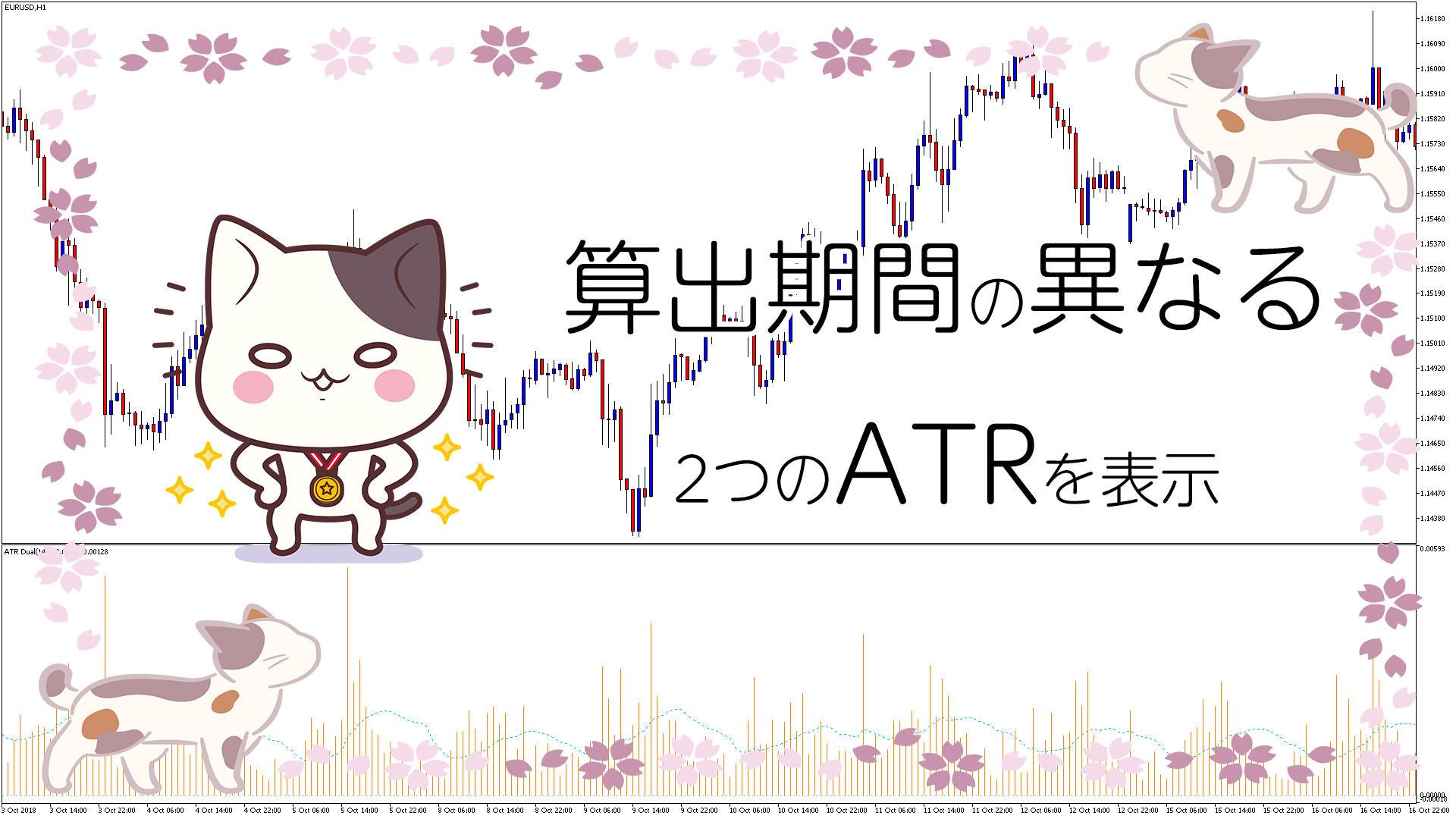 算出期間の異なる2つのATRを表示するMT5インジケータ-「ATR Dual」