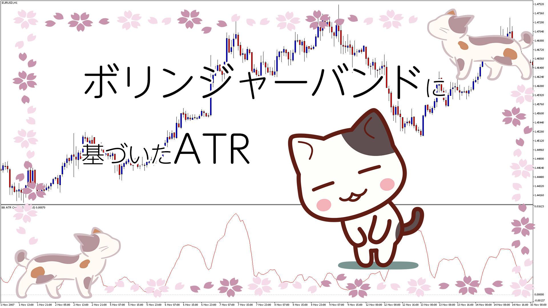 ボリンジャーバンドに基づいたATRを表示するMT5インジケータ-「BB_ATR_Oscillator」