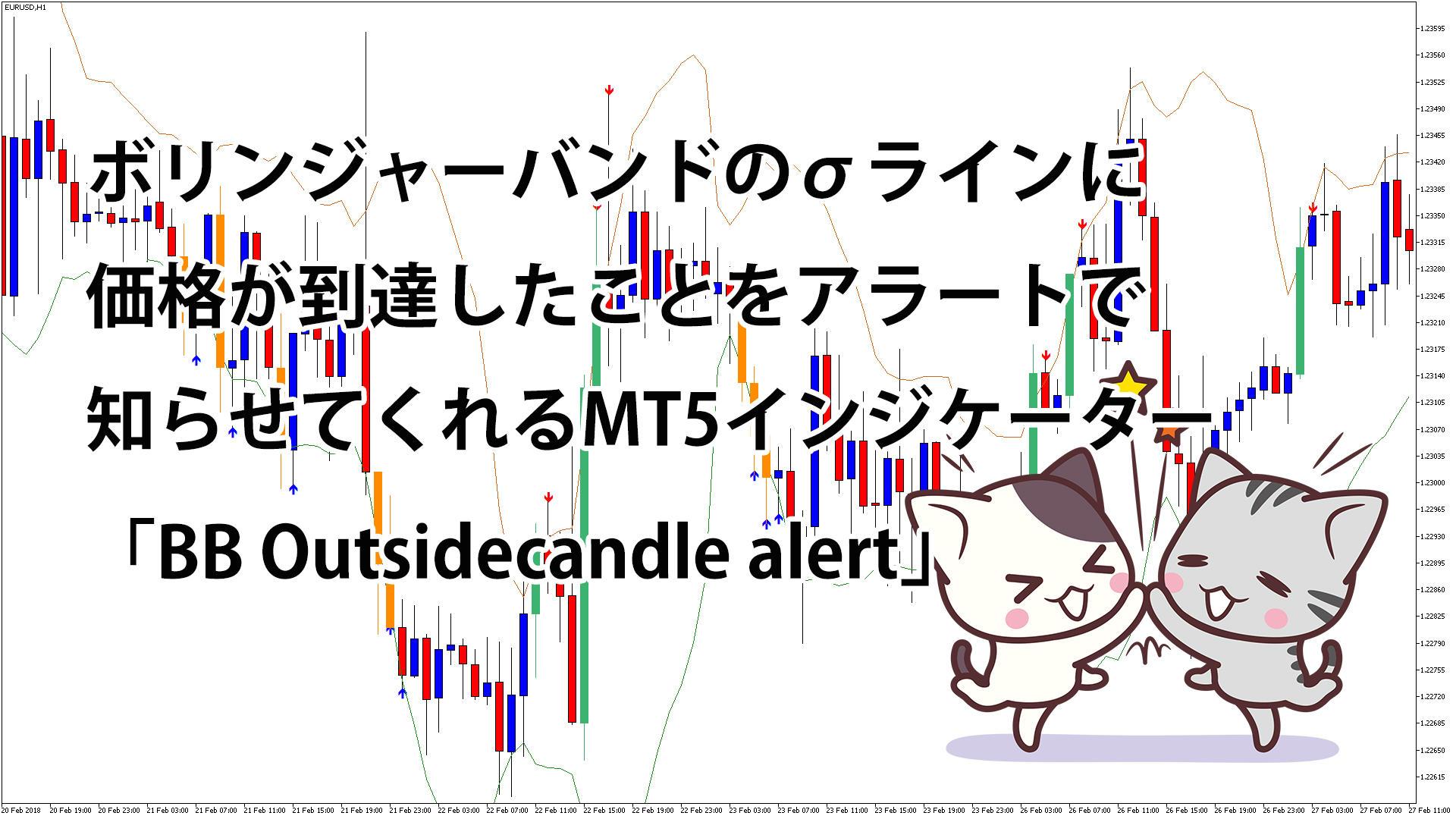 ボリンジャーバンドのσラインに価格が到達したことをアラートで知らせてくれるMT5インジケーター「BB outsidecandle alert」