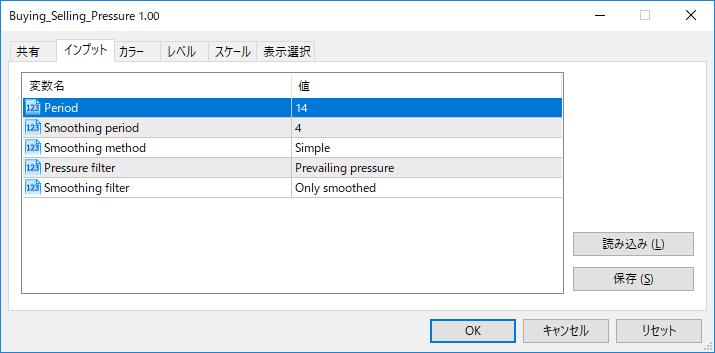 Buying_Selling_Pressureパラメーター画像