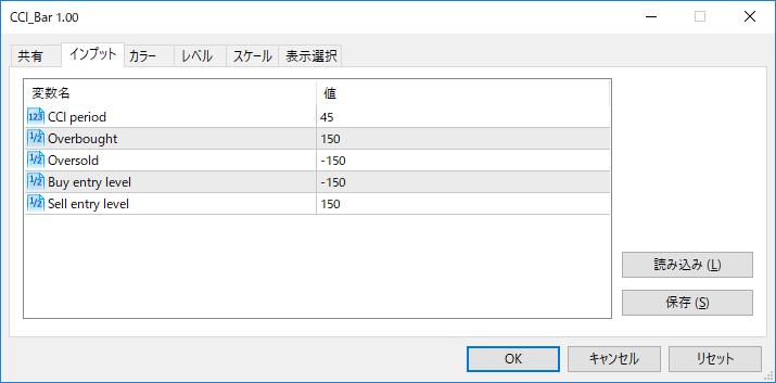 CCI_Barパラメーター画像