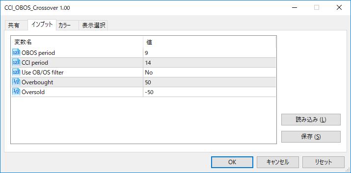 CCI_OBOS_Crossoverパラメーター画像