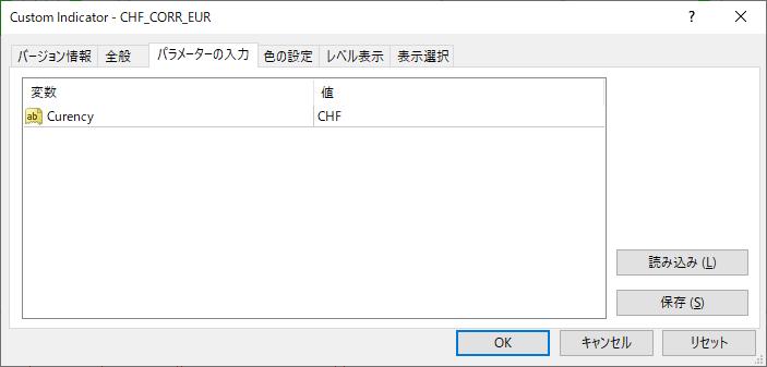CHF_CORR_EURパラメーター画像