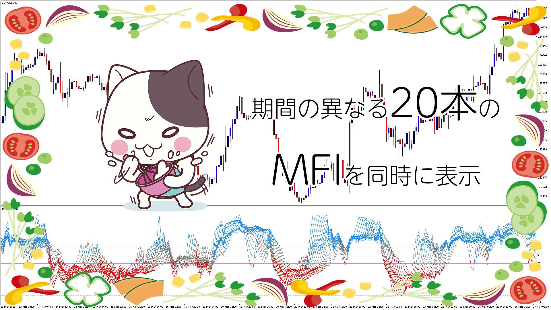 期間の異なるMFIを20本同時に表示するMT5インジケータ-「ColorMFI_X20」