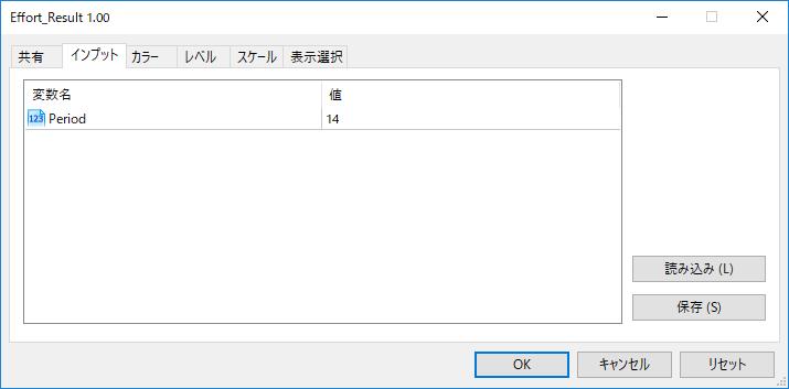 Effort_Resultパラメーター画像