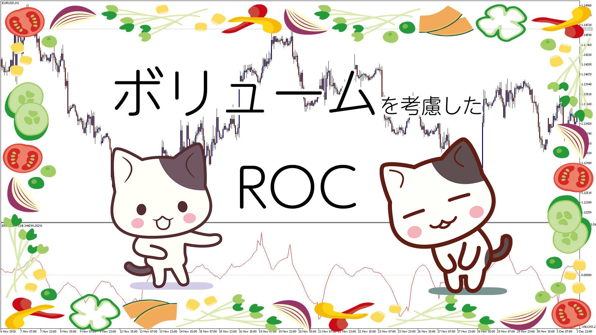 ボリュームを考慮したROCを表示するMT5インジケーター「Effort_Result」