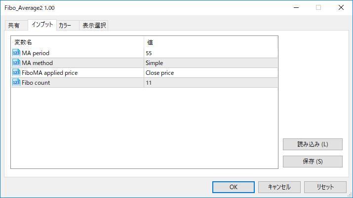 Fibo_Average2パラメーター画像