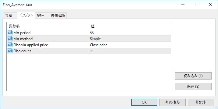 Fibo_Averageパラメーター画像