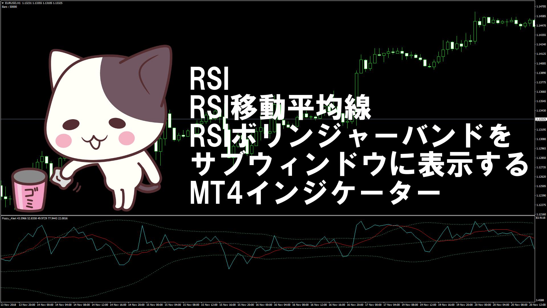 RSI・RSI移動平均線・RSIボリンジャーバンドをサブウィンドウに表示するMT4インジケーター『Fozzy_Alert』