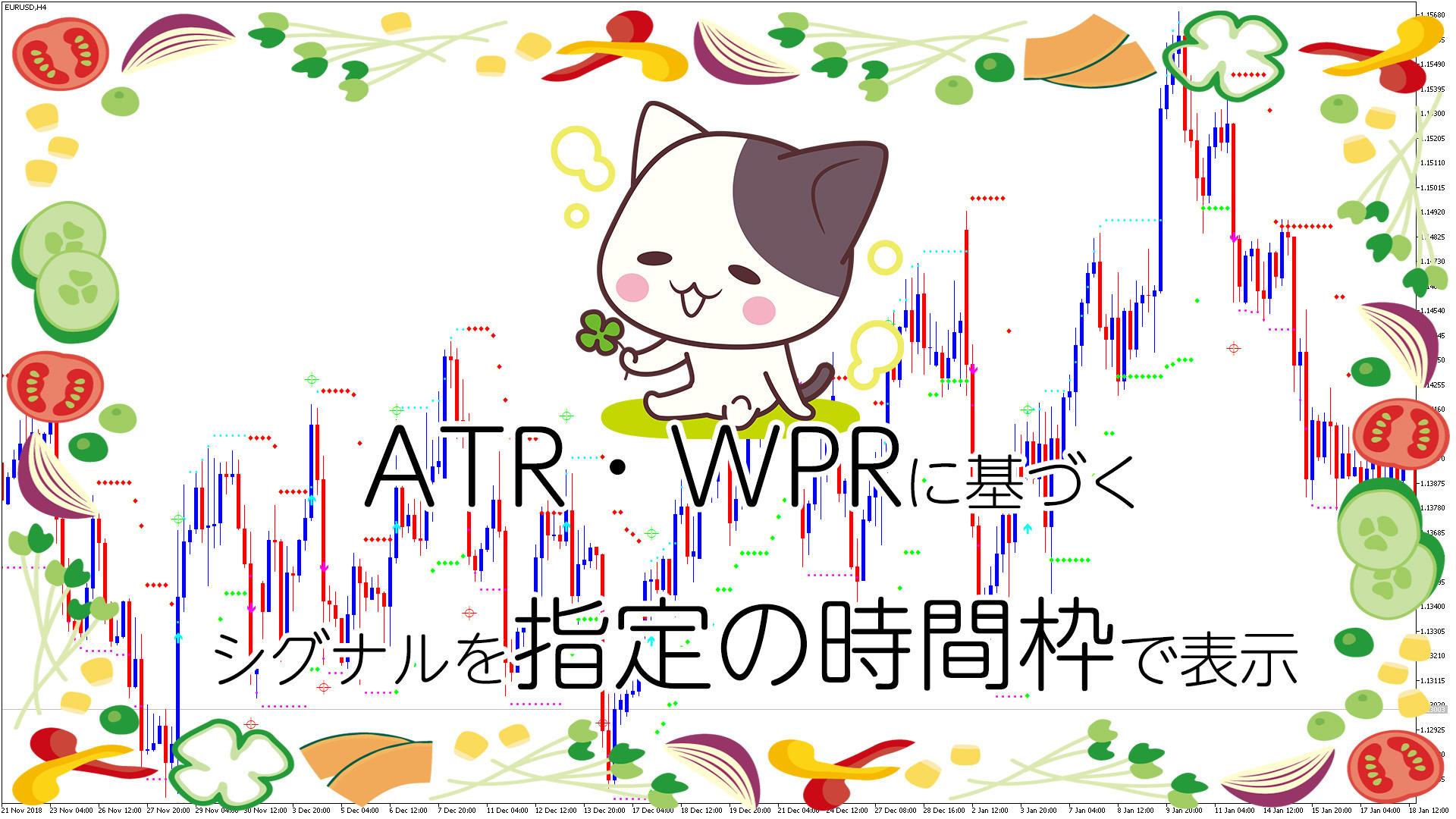 ATR・ウィリアム%Rに基づくシグナルを指定した時間枠で表示するMT5インジケータ-「HLCrossSigForWPR_HTF」
