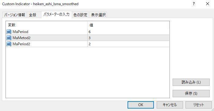 heiken_ashi_lsma_smoothedパラメーター画像