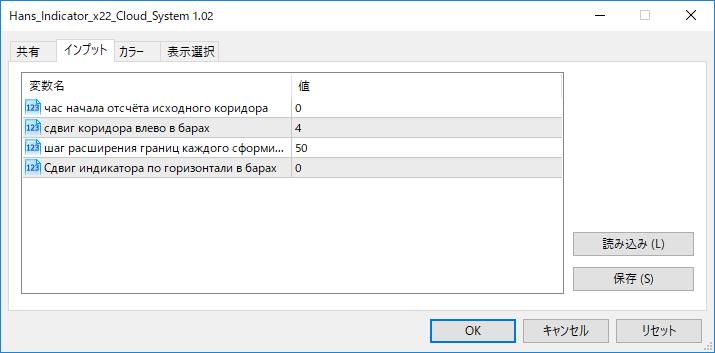 Hans_Indicator_x22_Cloud_Systemパラメーター画像
