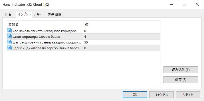Hans_Indicator_x22_Cloudパラメーター画像