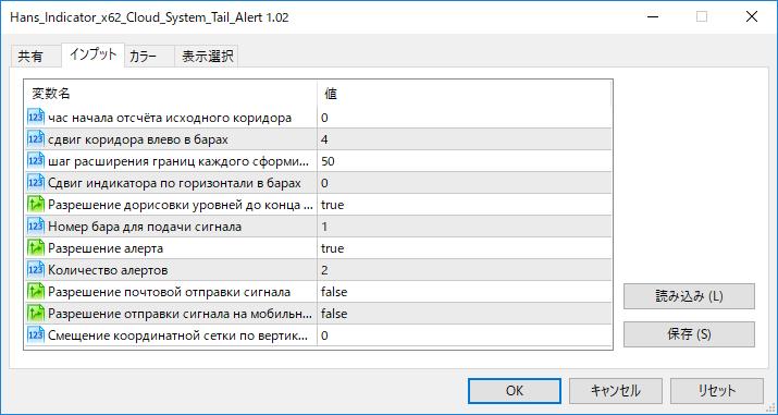 Hans_Indicator_x62_Cloud_System_Tail_Alertパラメーター画像