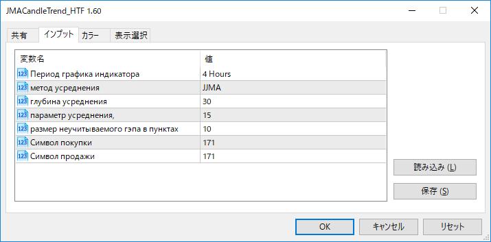 JMACandleTrend_HTFパラメーター画像