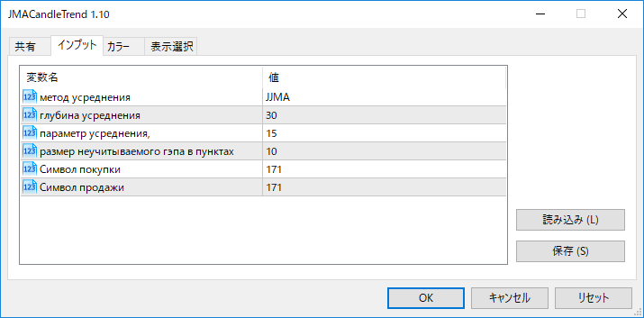 JMACandleTrendパラメーター画像