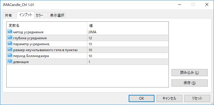 JMACandle_Chlパラメーター画像