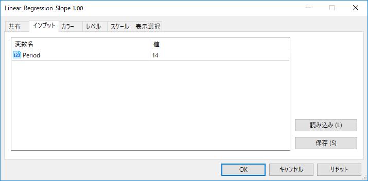 LinEAr_Regression_Slopeパラメーター画像