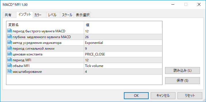 MACD_MFIパラメーター画像